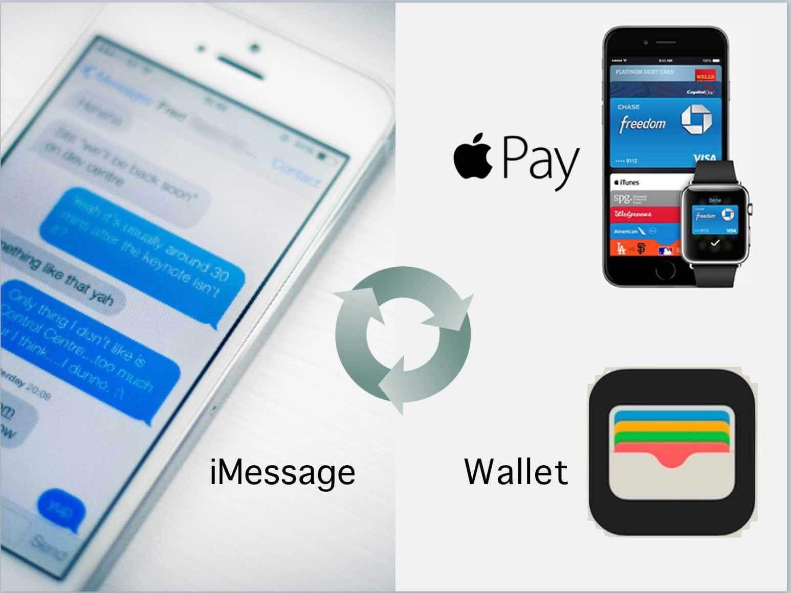 Apple Pay Cash penzkuldes okoszisztema