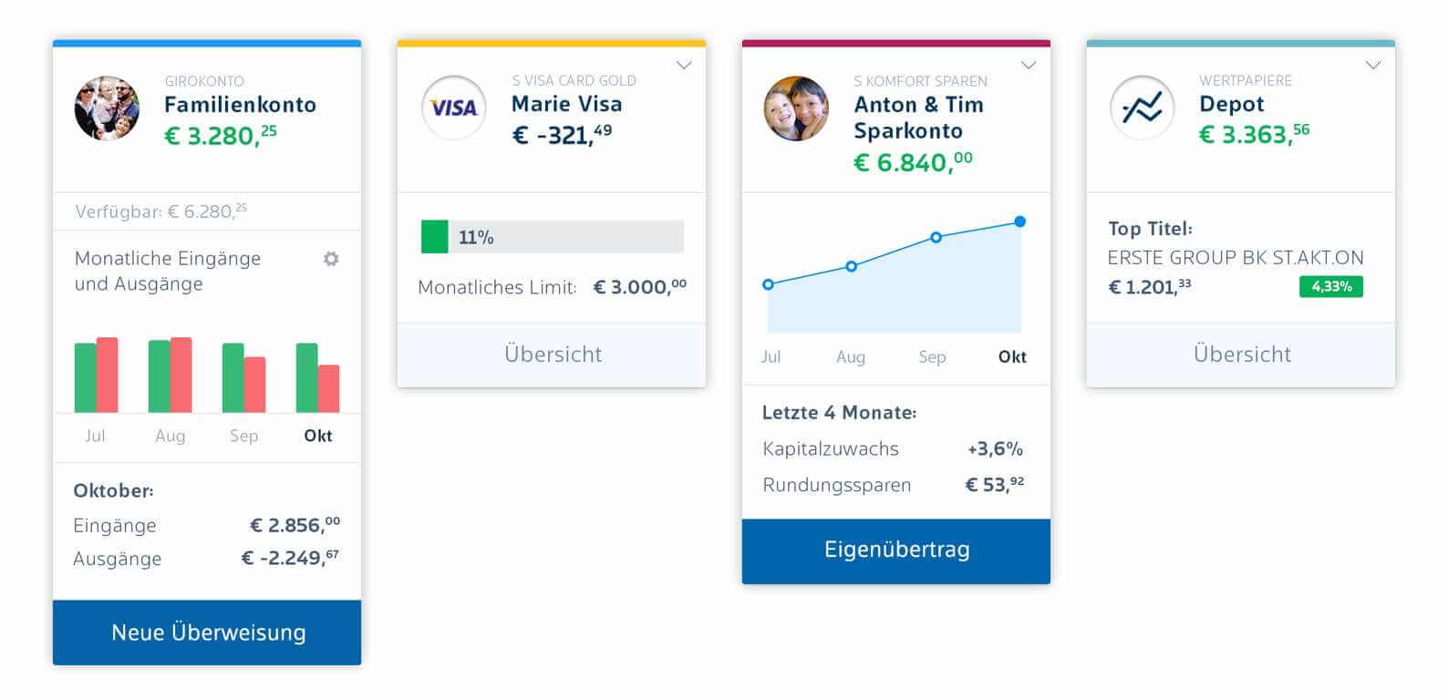 Erste Bank netbank internetbank George PFM