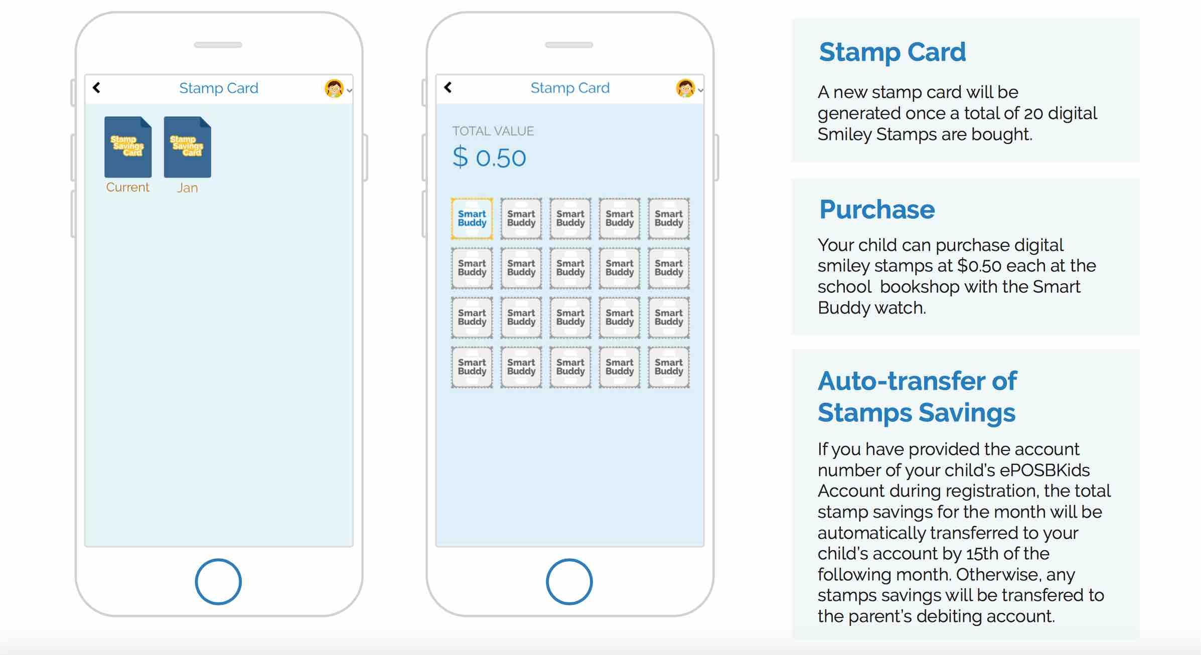 digitális zsebpénz SmartBuddy erintes nelkuli fizetes