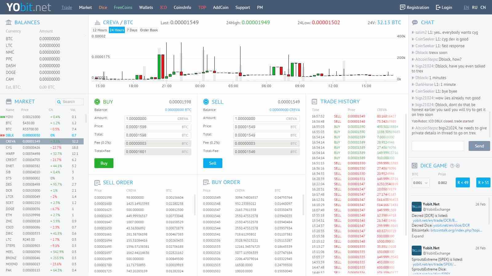 kriptovaluta kereskedes