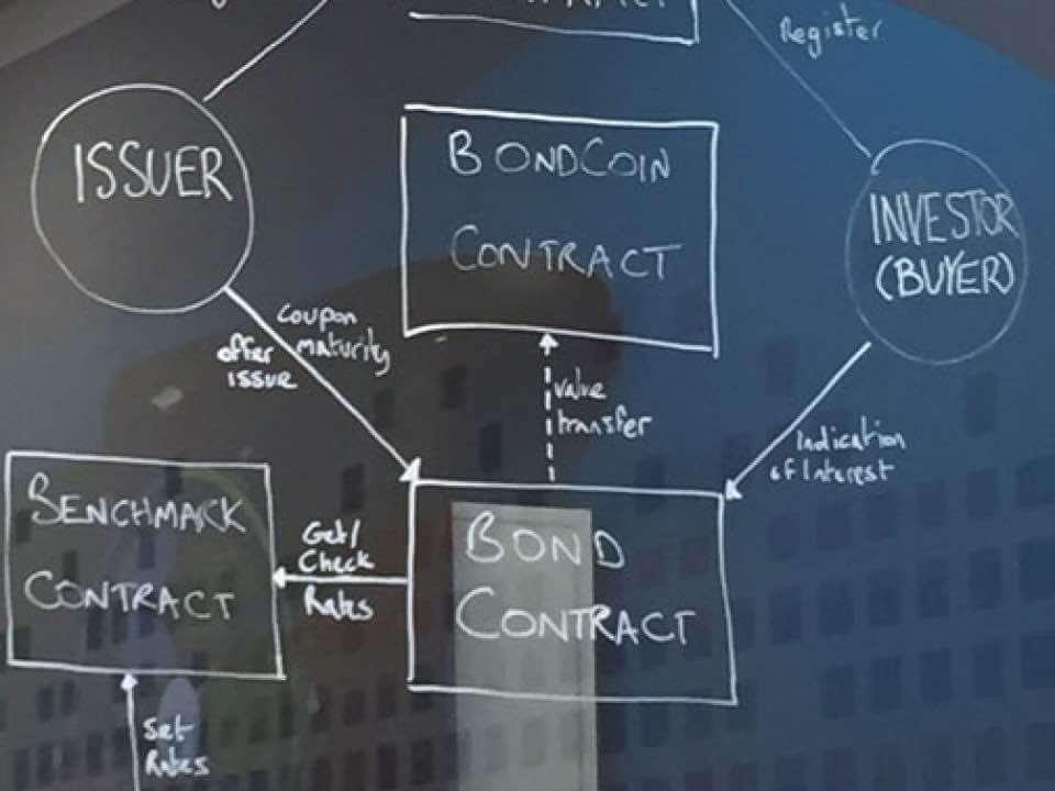 blockchain kriptovaluta bankok