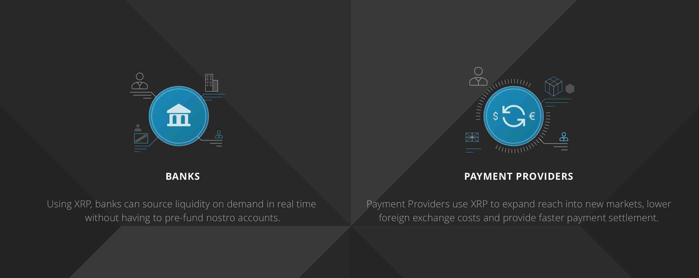 ethereum bitcoin kriptovaluta ripple