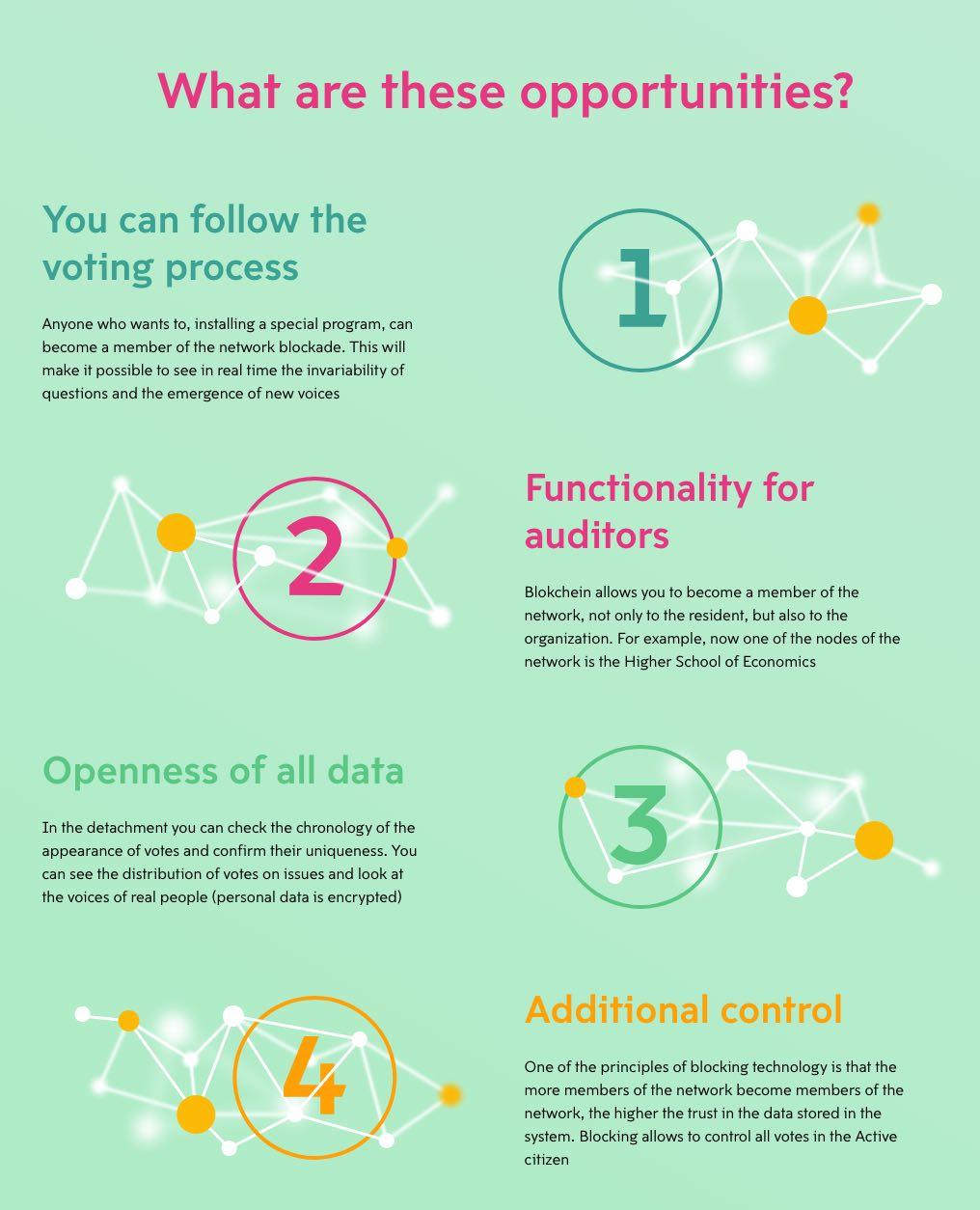 blockchain szavazas demokracia