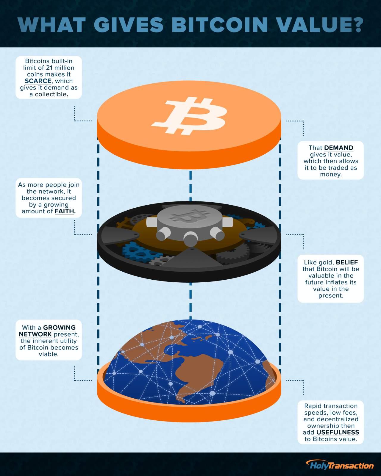mi adja a bitcoin értékét?