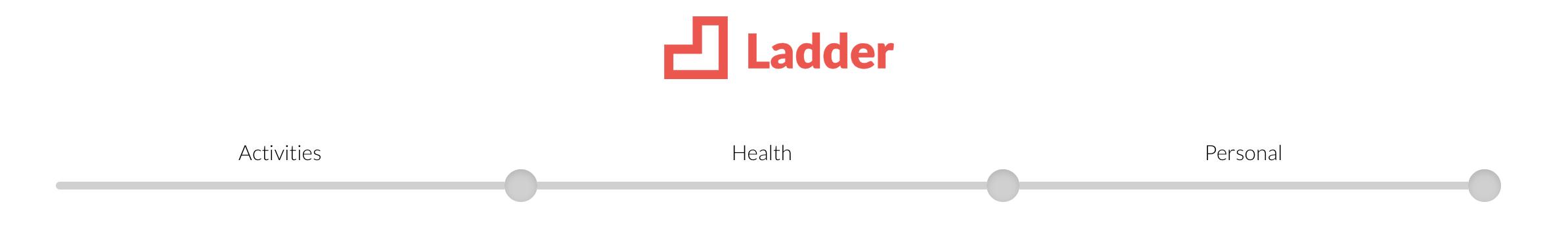 ladder insurtech eletbiztosites