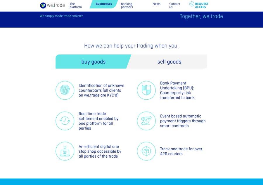 wetrade Erste blockchain platform