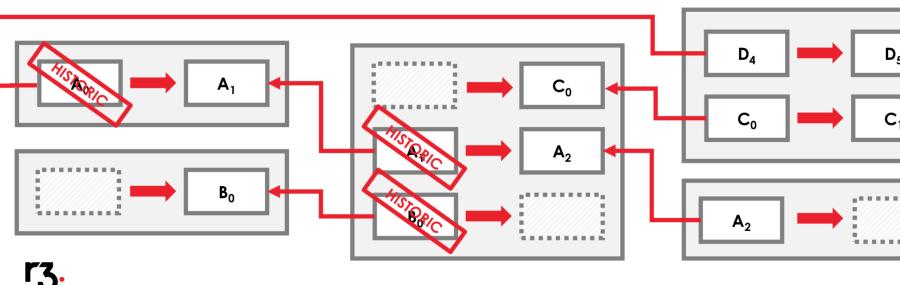 r3 corda platform blockchain