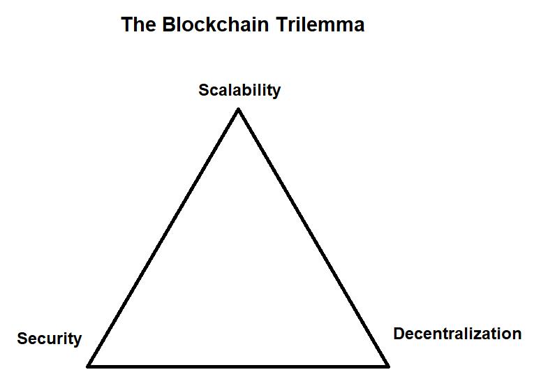 bitcoin problémák éllovas kereskedés