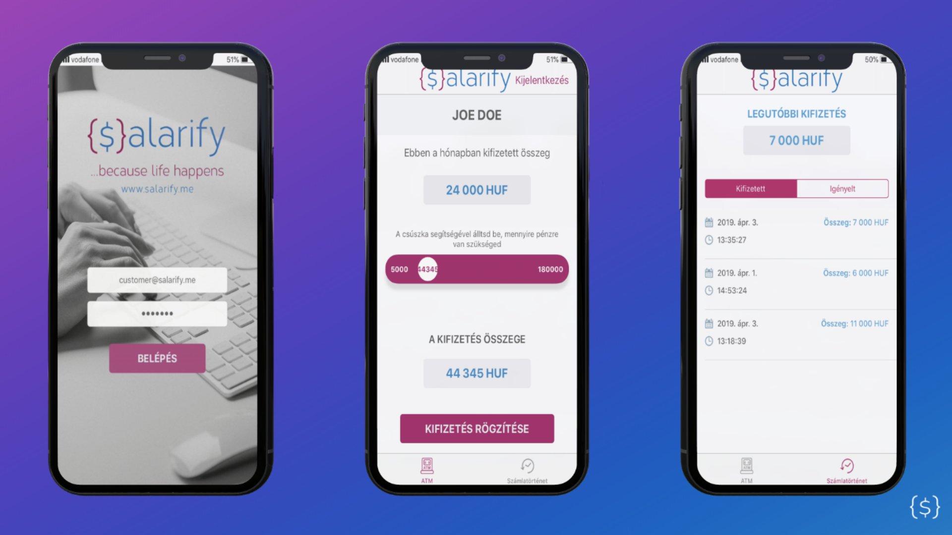 Salarify magyar fintech startup