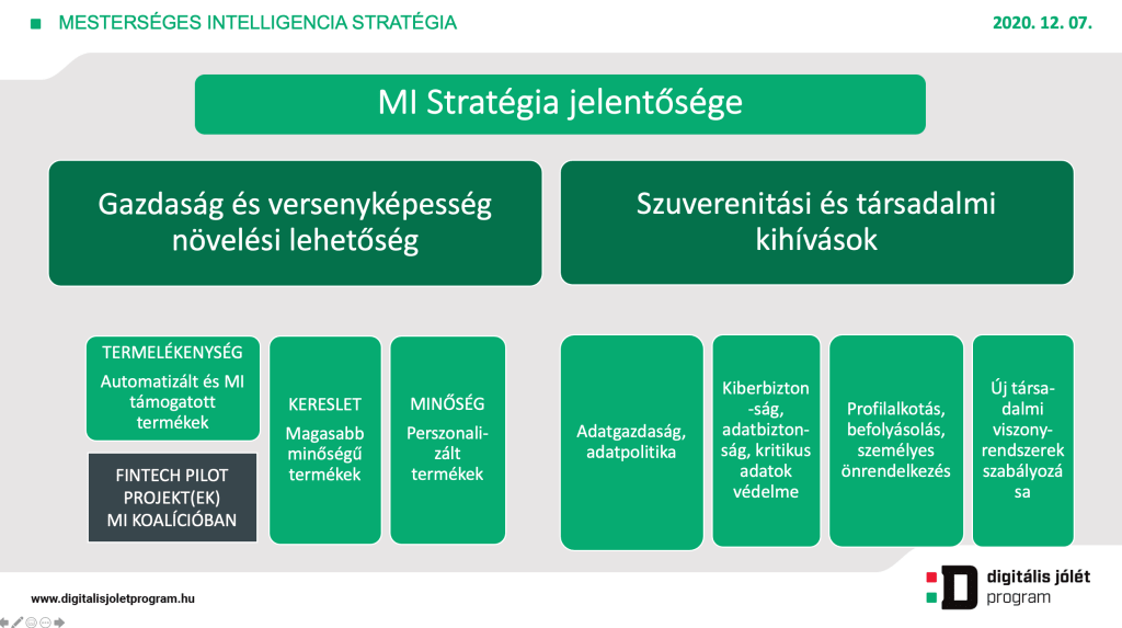 mesterseges intelligencia strategia